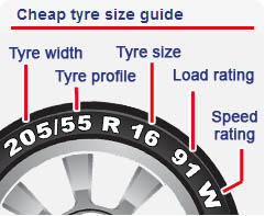 tyre size indicator